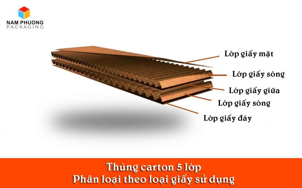 thùng carton 5 lớp phân theo loại giấy sử dụng