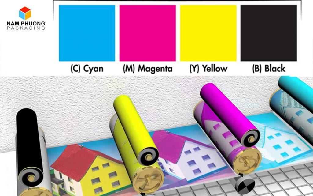 4 màu cơ bản của máy in offset thùng carton